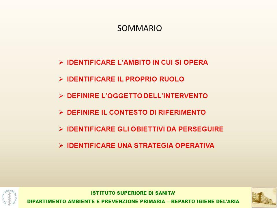 ISTITUTO SUPERIORE DI SANITA DIPARTIMENTO AMBIENTE E PREVENZIONE PRIMARIA – REPARTO IGIENE DELARIA SOMMARIO IDENTIFICARE LAMBITO IN CUI SI OPERA IDENTIFICARE IL PROPRIO RUOLO DEFINIRE LOGGETTO DELLINTERVENTO DEFINIRE IL CONTESTO DI RIFERIMENTO IDENTIFICARE GLI OBIETTIVI DA PERSEGUIRE IDENTIFICARE UNA STRATEGIA OPERATIVA