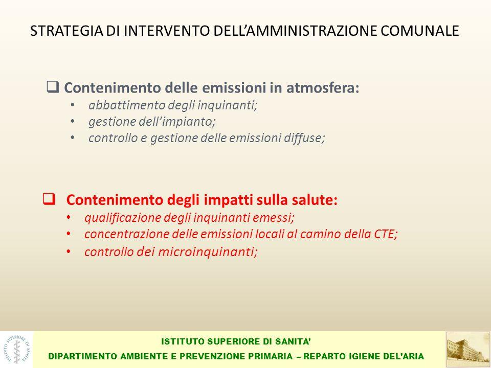 ISTITUTO SUPERIORE DI SANITA DIPARTIMENTO AMBIENTE E PREVENZIONE PRIMARIA – REPARTO IGIENE DELARIA STRATEGIA DI INTERVENTO DELLAMMINISTRAZIONE COMUNALE Contenimento delle emissioni in atmosfera: abbattimento degli inquinanti; gestione dellimpianto; controllo e gestione delle emissioni diffuse; Contenimento degli impatti sulla salute: qualificazione degli inquinanti emessi; concentrazione delle emissioni locali al camino della CTE; controllo dei microinquinanti ;