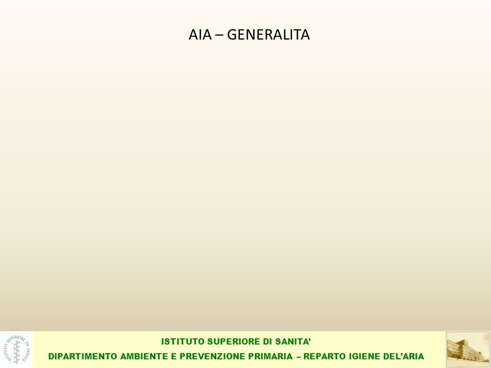 ISTITUTO SUPERIORE DI SANITA DIPARTIMENTO AMBIENTE E PREVENZIONE PRIMARIA – REPARTO IGIENE DELARIA AIA – GENERALITA