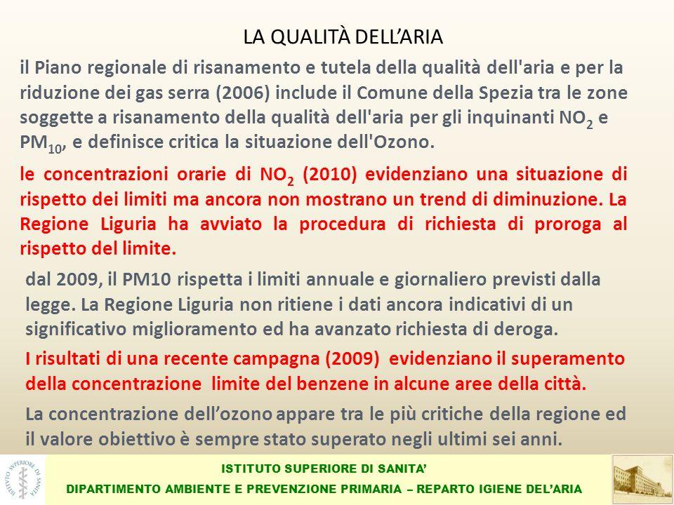 ISTITUTO SUPERIORE DI SANITA DIPARTIMENTO AMBIENTE E PREVENZIONE PRIMARIA – REPARTO IGIENE DELARIA LA QUALITÀ DELLARIA il Piano regionale di risanamento e tutela della qualità dell aria e per la riduzione dei gas serra (2006) include il Comune della Spezia tra le zone soggette a risanamento della qualità dell aria per gli inquinanti NO 2 e PM 10, e definisce critica la situazione dell Ozono.