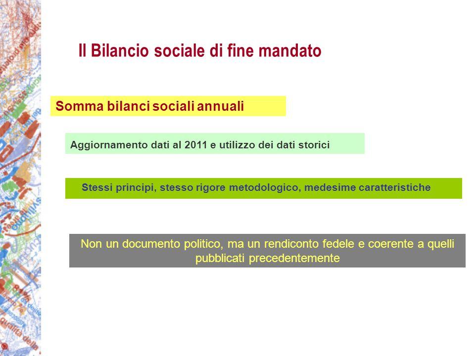 Il Bilancio sociale di fine mandato Non un documento politico, ma un rendiconto fedele e coerente a quelli pubblicati precedentemente Stessi principi,