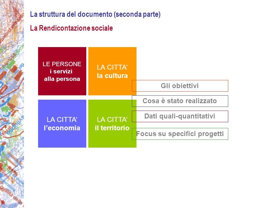 LA CITTA il territorio LA CITTA la cultura Gli obiettivi Cosa è stato realizzato Dati quali-quantitativi Focus su specifici progetti LE PERSONE i serv