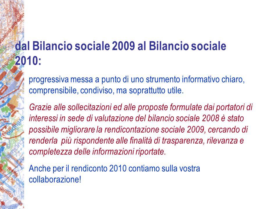 dal Bilancio sociale 2009 al Bilancio sociale 2010: progressiva messa a punto di uno strumento informativo chiaro, comprensibile, condiviso, ma soprattutto utile.