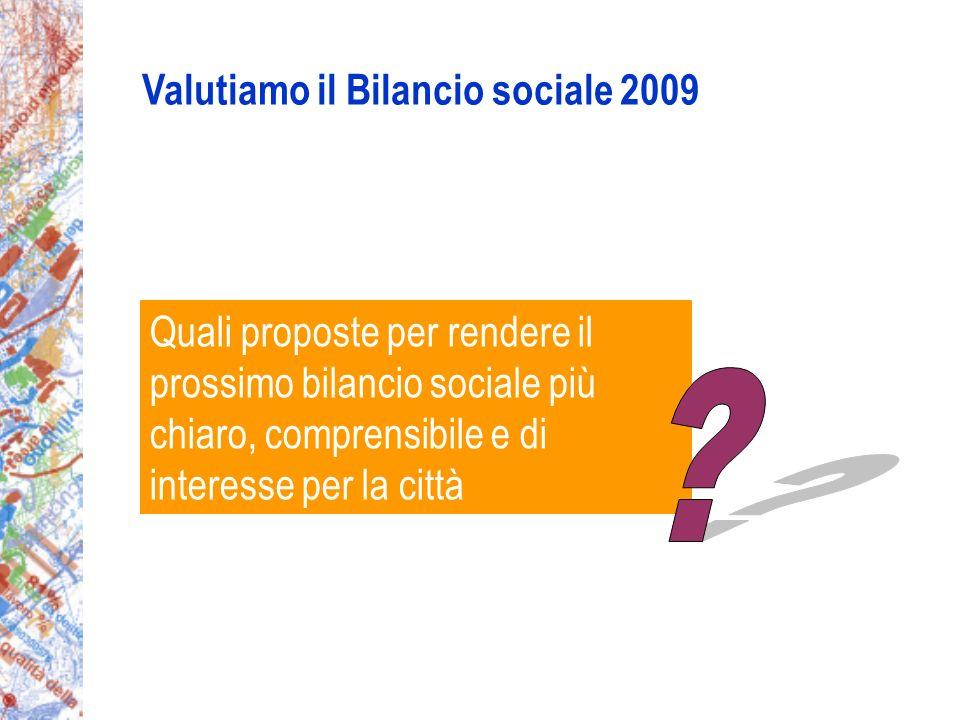 Valutiamo il Bilancio sociale 2009 Quali proposte per rendere il prossimo bilancio sociale più chiaro, comprensibile e di interesse per la città