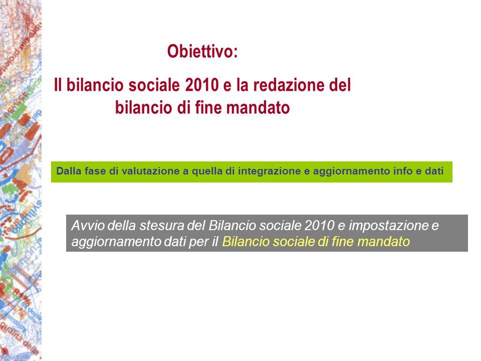 Obiettivo: Il bilancio sociale 2010 e la redazione del bilancio di fine mandato Avvio della stesura del Bilancio sociale 2010 e impostazione e aggiornamento dati per il Bilancio sociale di fine mandato Dalla fase di valutazione a quella di integrazione e aggiornamento info e dati