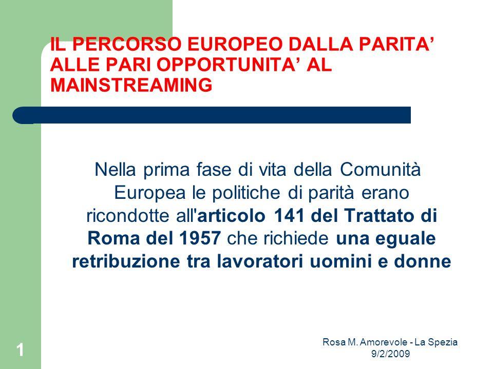 Rosa M. Amorevole - La Spezia 9/2/2009 1 IL PERCORSO EUROPEO DALLA PARITA ALLE PARI OPPORTUNITA AL MAINSTREAMING Nella prima fase di vita della Comuni