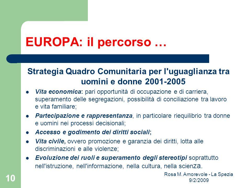 EUROPA: il percorso … Strategia Quadro Comunitaria per l'uguaglianza tra uomini e donne 2001-2005 Vita economica: pari opportunità di occupazione e di