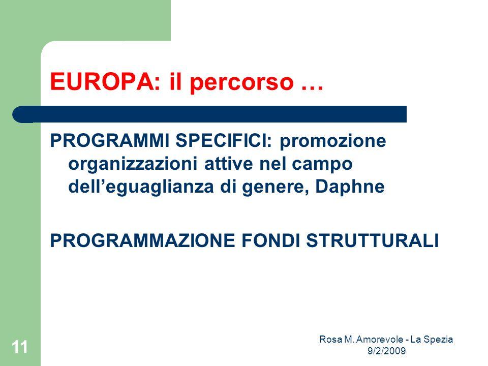 EUROPA: il percorso … PROGRAMMI SPECIFICI: promozione organizzazioni attive nel campo delleguaglianza di genere, Daphne PROGRAMMAZIONE FONDI STRUTTURALI Rosa M.