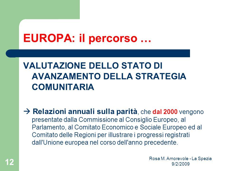 EUROPA: il percorso … VALUTAZIONE DELLO STATO DI AVANZAMENTO DELLA STRATEGIA COMUNITARIA Relazioni annuali sulla parità, che dal 2000 vengono presentate dalla Commissione al Consiglio Europeo, al Parlamento, al Comitato Economico e Sociale Europeo ed al Comitato delle Regioni per illustrare i progressi registrati dall Unione europea nel corso dell anno precedente.