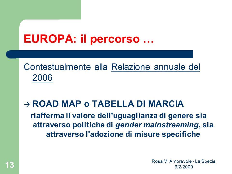 EUROPA: il percorso … Contestualmente alla Relazione annuale del 2006Relazione annuale del 2006 ROAD MAP o TABELLA DI MARCIA riafferma il valore dell uguaglianza di genere sia attraverso politiche di gender mainstreaming, sia attraverso l adozione di misure specifiche Rosa M.