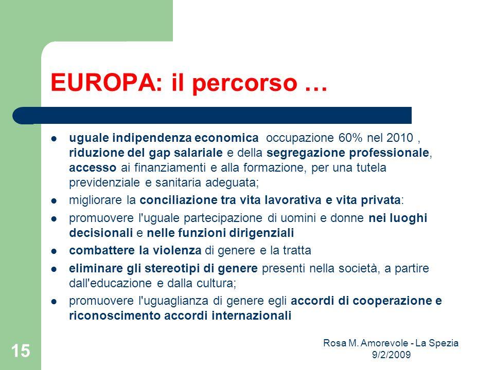 EUROPA: il percorso … uguale indipendenza economica occupazione 60% nel 2010, riduzione del gap salariale e della segregazione professionale, accesso