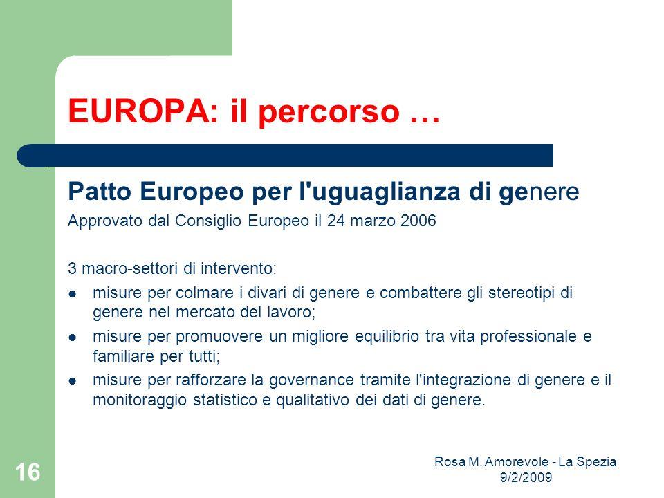 EUROPA: il percorso … Patto Europeo per l'uguaglianza di genere Approvato dal Consiglio Europeo il 24 marzo 2006 3 macro-settori di intervento: misure