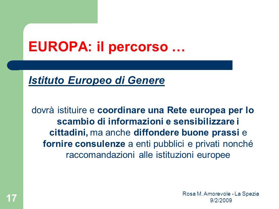 EUROPA: il percorso … Istituto Europeo di Genere dovrà istituire e coordinare una Rete europea per lo scambio di informazioni e sensibilizzare i cittadini, ma anche diffondere buone prassi e fornire consulenze a enti pubblici e privati nonché raccomandazioni alle istituzioni europee Rosa M.