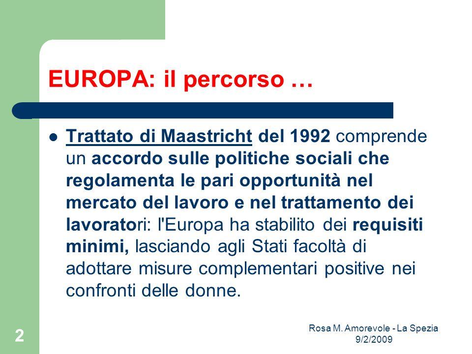 EUROPA: il percorso … Trattato di Maastricht del 1992 comprende un accordo sulle politiche sociali che regolamenta le pari opportunità nel mercato del lavoro e nel trattamento dei lavoratori: l Europa ha stabilito dei requisiti minimi, lasciando agli Stati facoltà di adottare misure complementari positive nei confronti delle donne.
