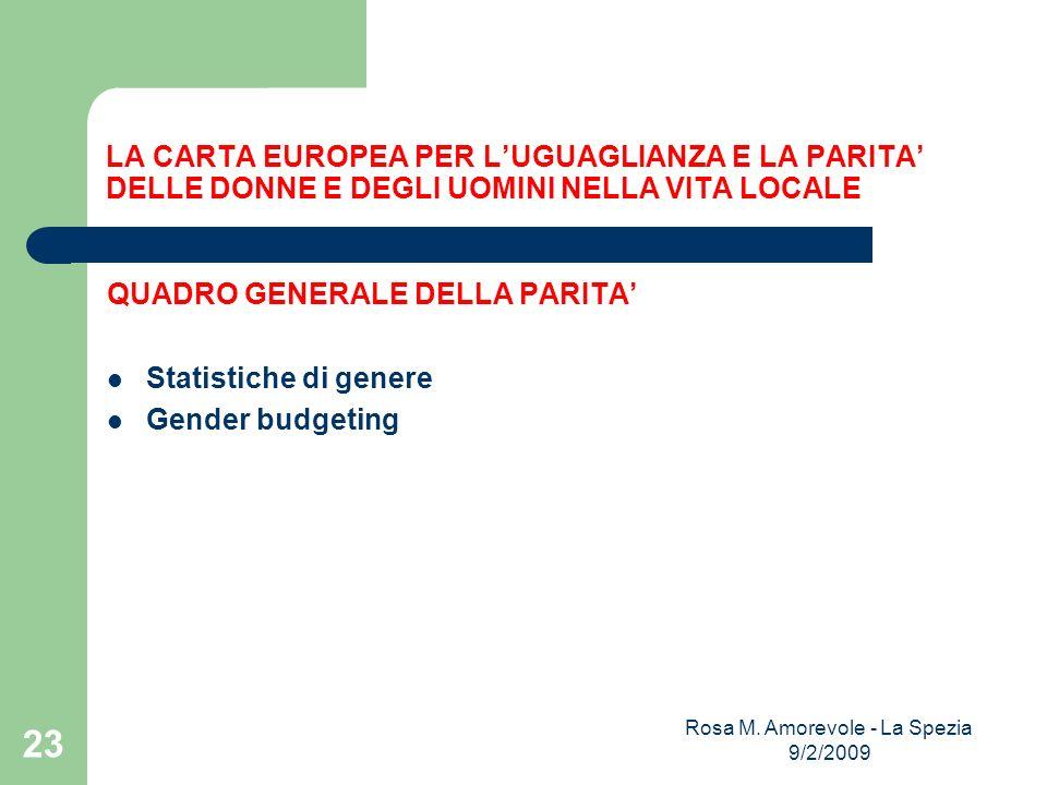 LA CARTA EUROPEA PER LUGUAGLIANZA E LA PARITA DELLE DONNE E DEGLI UOMINI NELLA VITA LOCALE QUADRO GENERALE DELLA PARITA Statistiche di genere Gender budgeting Rosa M.