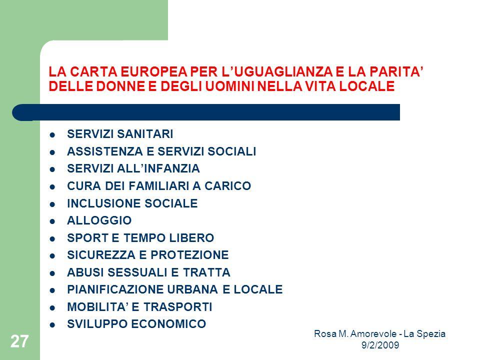 LA CARTA EUROPEA PER LUGUAGLIANZA E LA PARITA DELLE DONNE E DEGLI UOMINI NELLA VITA LOCALE SERVIZI SANITARI ASSISTENZA E SERVIZI SOCIALI SERVIZI ALLINFANZIA CURA DEI FAMILIARI A CARICO INCLUSIONE SOCIALE ALLOGGIO SPORT E TEMPO LIBERO SICUREZZA E PROTEZIONE ABUSI SESSUALI E TRATTA PIANIFICAZIONE URBANA E LOCALE MOBILITA E TRASPORTI SVILUPPO ECONOMICO Rosa M.