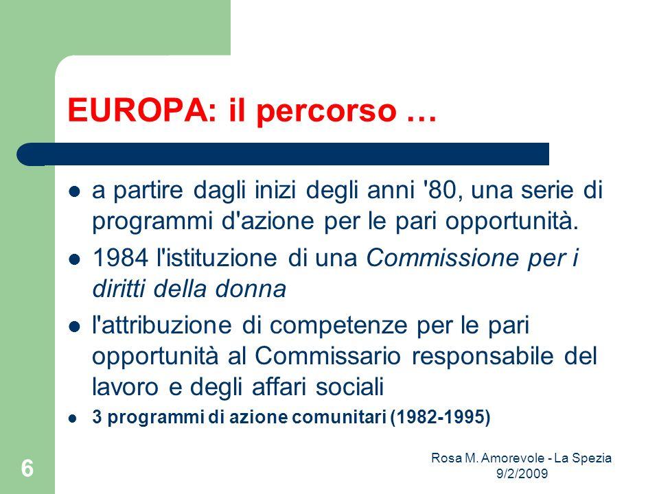 EUROPA: il percorso … a partire dagli inizi degli anni '80, una serie di programmi d'azione per le pari opportunità. 1984 l'istituzione di una Commiss