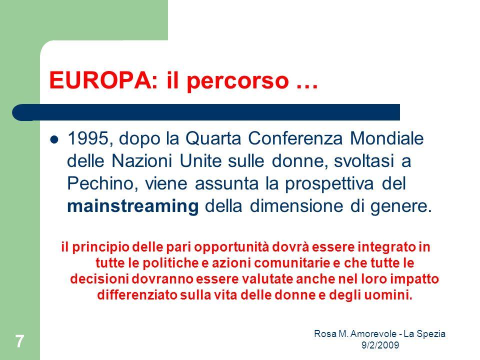 EUROPA: il percorso … 1995, dopo la Quarta Conferenza Mondiale delle Nazioni Unite sulle donne, svoltasi a Pechino, viene assunta la prospettiva del mainstreaming della dimensione di genere.