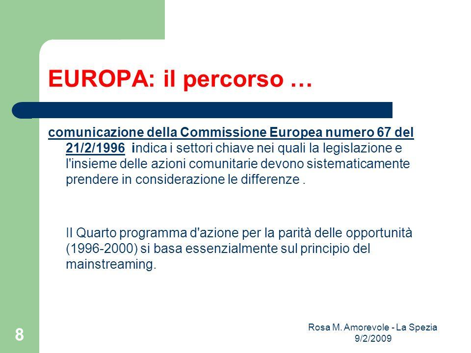 EUROPA: il percorso … comunicazione della Commissione Europea numero 67 del 21/2/1996comunicazione della Commissione Europea numero 67 del 21/2/1996 indica i settori chiave nei quali la legislazione e l insieme delle azioni comunitarie devono sistematicamente prendere in considerazione le differenze.