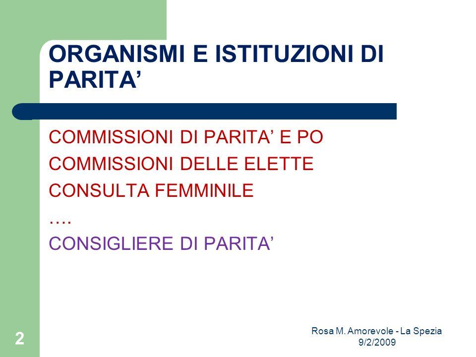 ORGANISMI E ISTITUZIONI DI PARITA COMMISSIONI DI PARITA E PO COMMISSIONI DELLE ELETTE CONSULTA FEMMINILE ….