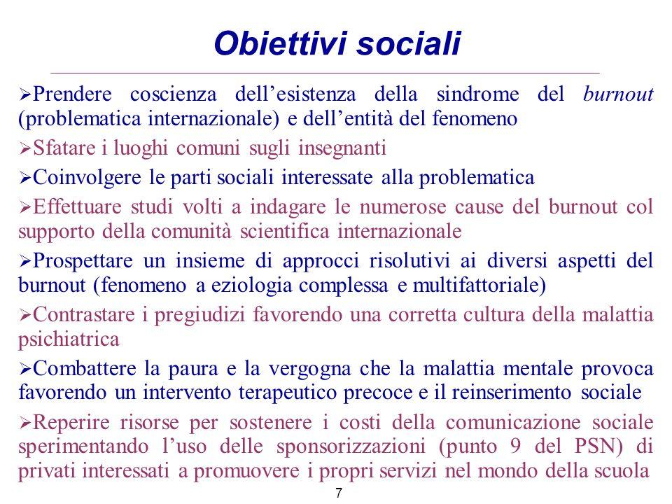 Obiettivi sociali Prendere coscienza dellesistenza della sindrome del burnout (problematica internazionale) e dellentità del fenomeno Sfatare i luoghi