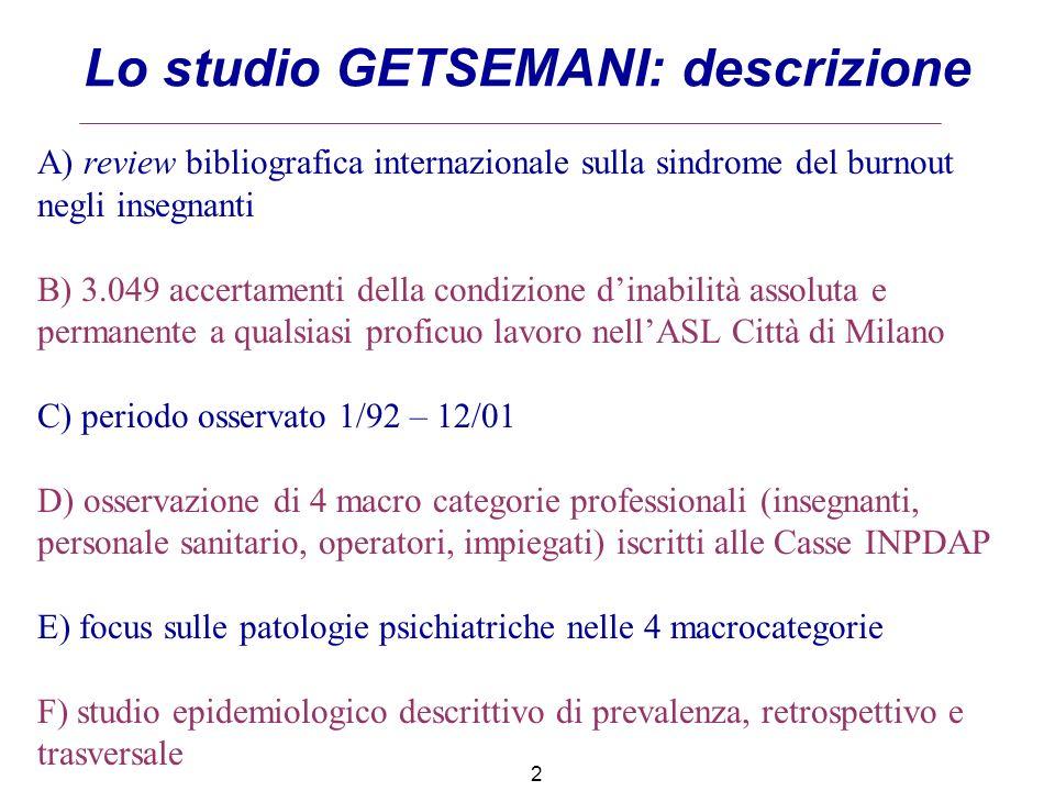 A) review bibliografica internazionale sulla sindrome del burnout negli insegnanti B) 3.049 accertamenti della condizione dinabilità assoluta e perman