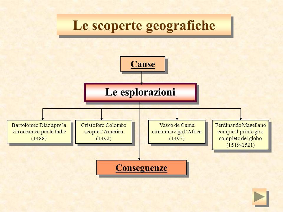 Le scoperte geografiche Le esplorazioni Bartolomeo Diaz apre la via oceanica per le Indie (1488) Cristoforo Colombo scopre lAmerica (1492) Cristoforo