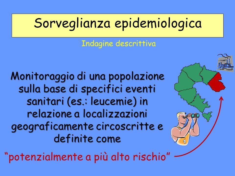 Monitoraggio di una popolazione sulla base di specifici eventi sanitari (es.: leucemie) in relazione a localizzazioni geograficamente circoscritte e d