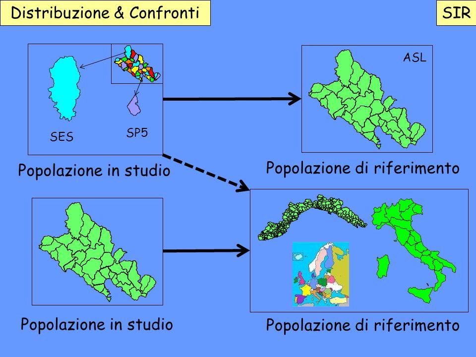 Distribuzione & ConfrontiSIR Popolazione in studio SES SP5 Popolazione di riferimento ASL Popolazione in studio Popolazione di riferimento