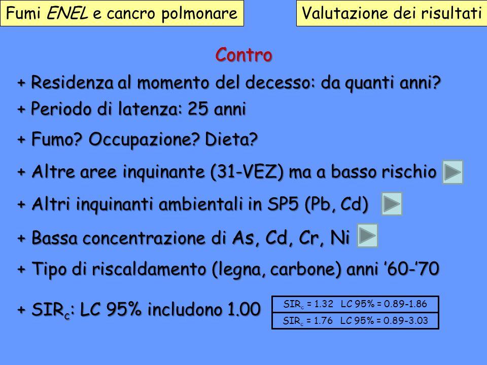 Fumi ENEL e cancro polmonareValutazione dei risultati + Residenza al momento del decesso: da quanti anni? + Fumo? Occupazione? Dieta? + Altri inquinan