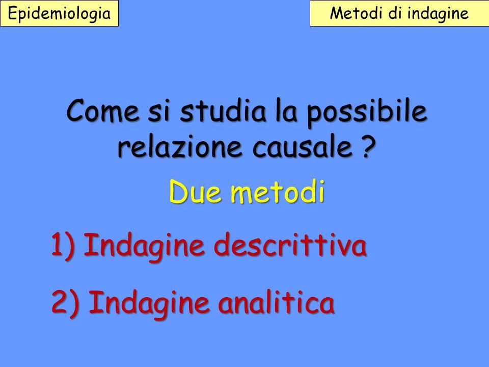 Due metodi Come si studia la possibile relazione causale ? 1) Indagine descrittiva 2) Indagine analitica Metodi di indagineEpidemiologia