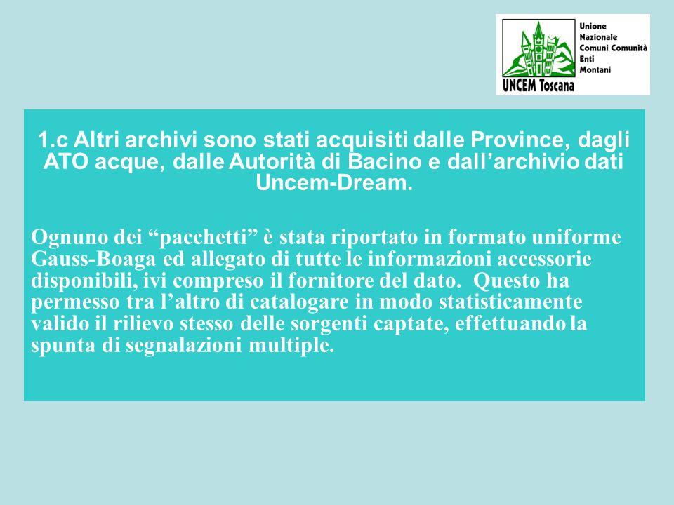 1.c Altri archivi sono stati acquisiti dalle Province, dagli ATO acque, dalle Autorità di Bacino e dallarchivio dati Uncem-Dream.