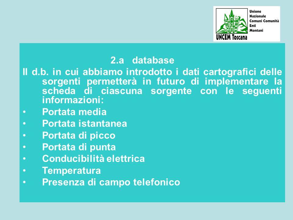 2.a database Il d.b.