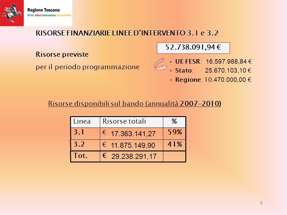 CONTATTI Bernini dott.Edo : edo.bernini@regione.toscana.it Tel.
