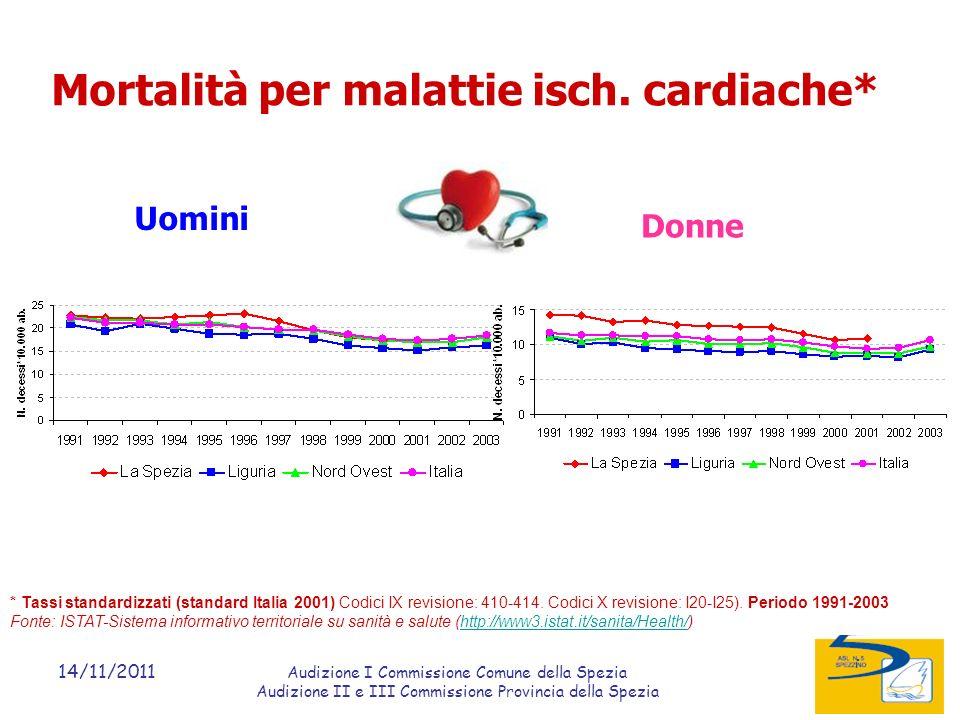 14/11/2011 Audizione I Commissione Comune della Spezia Audizione II e III Commissione Provincia della Spezia Mortalità per malattie isch.