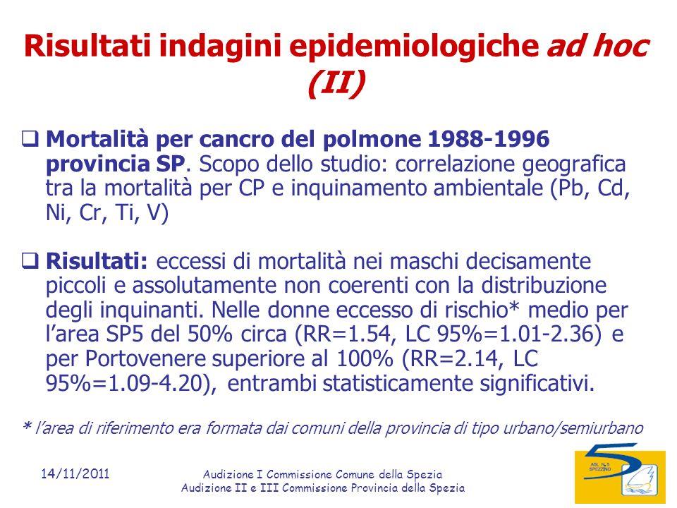 14/11/2011 Audizione I Commissione Comune della Spezia Audizione II e III Commissione Provincia della Spezia Mortalità per cancro del polmone 1988-1996 provincia SP.