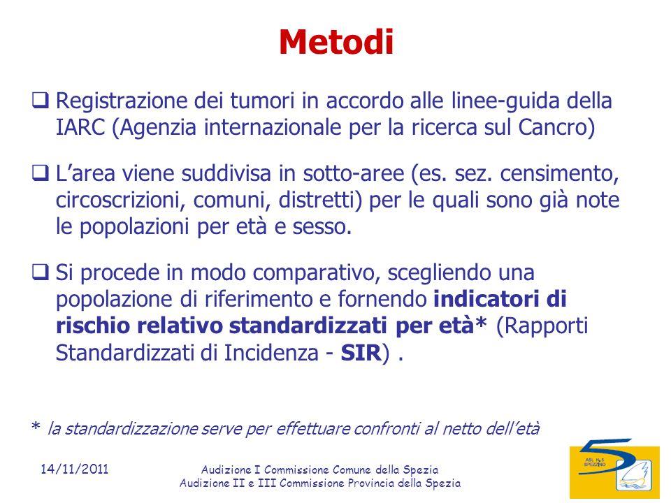 14/11/2011 Audizione I Commissione Comune della Spezia Audizione II e III Commissione Provincia della Spezia Metodi Registrazione dei tumori in accordo alle linee-guida della IARC (Agenzia internazionale per la ricerca sul Cancro) Larea viene suddivisa in sotto-aree (es.