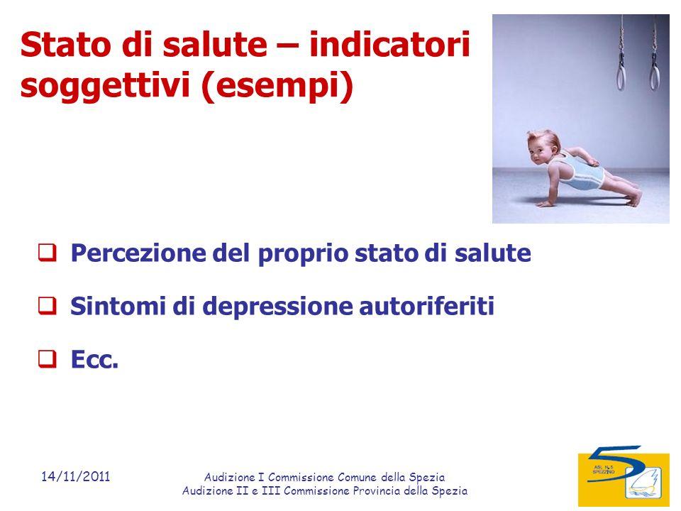 14/11/2011 Audizione I Commissione Comune della Spezia Audizione II e III Commissione Provincia della Spezia Stato di salute – indicatori soggettivi (esempi) Percezione del proprio stato di salute Sintomi di depressione autoriferiti Ecc.