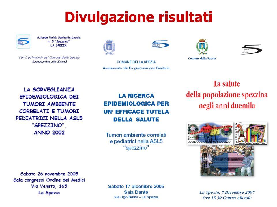 14/11/2011 Audizione I Commissione Comune della Spezia Audizione II e III Commissione Provincia della Spezia Divulgazione risultati