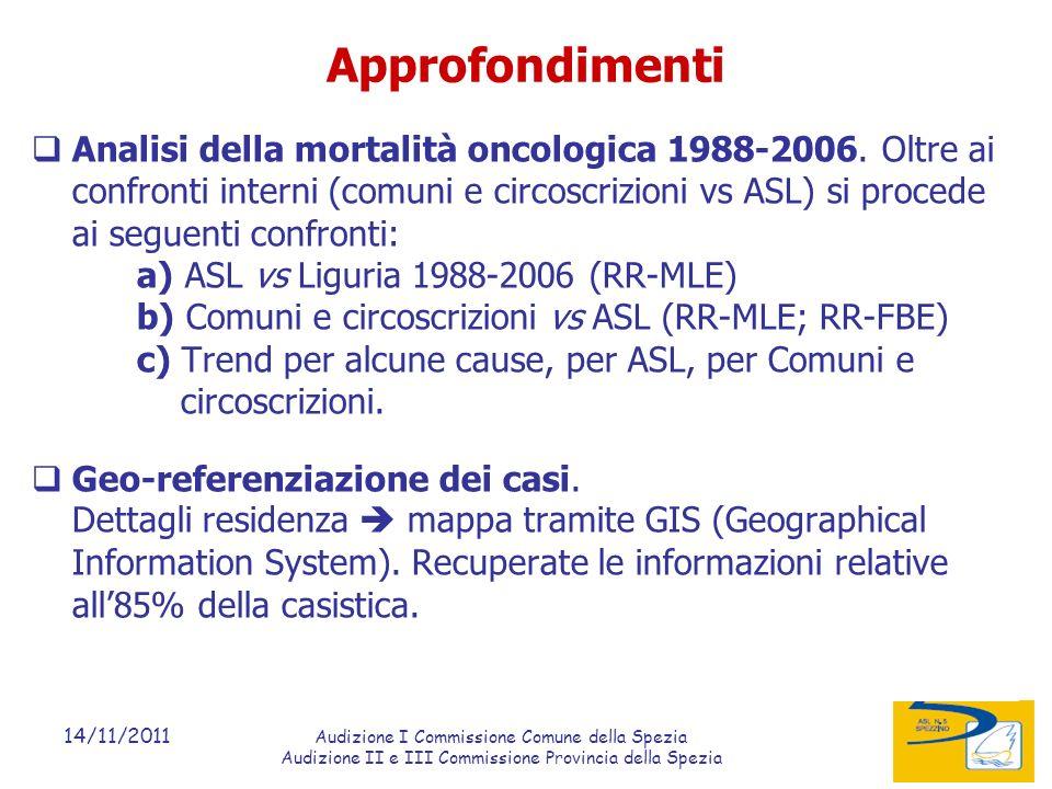 14/11/2011 Audizione I Commissione Comune della Spezia Audizione II e III Commissione Provincia della Spezia Approfondimenti Analisi della mortalità oncologica 1988-2006.