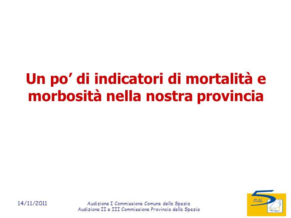 14/11/2011 Audizione I Commissione Comune della Spezia Audizione II e III Commissione Provincia della Spezia Un po di indicatori di mortalità e morbosità nella nostra provincia