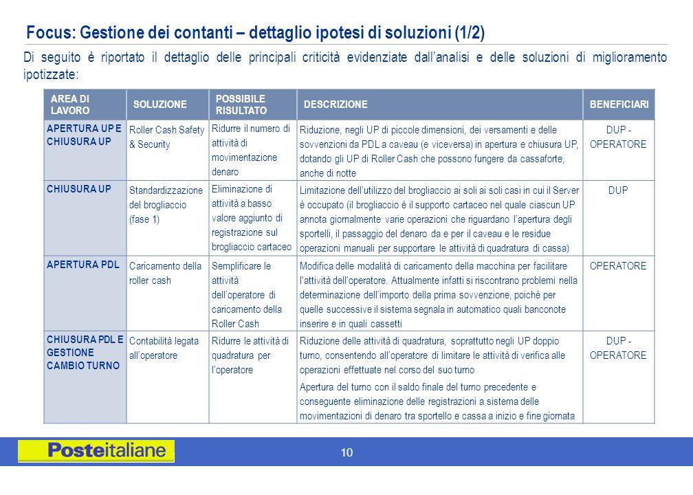 10 Di seguito è riportato il dettaglio delle principali criticità evidenziate dallanalisi e delle soluzioni di miglioramento ipotizzate: Focus: Gestio