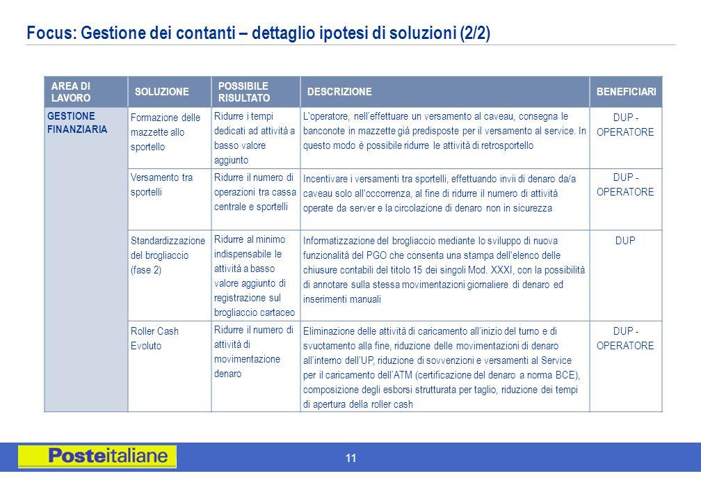 11 Focus: Gestione dei contanti – dettaglio ipotesi di soluzioni (2/2) AREA DI LAVORO SOLUZIONE POSSIBILE RISULTATO DESCRIZIONEBENEFICIARI GESTIONE FI