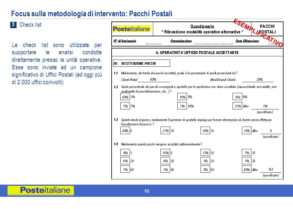 16 Focus sulla metodologia di intervento: Pacchi Postali ESEMPLIFICATIVO Le check list sono utilizzate per supportare le analisi condotte direttamente
