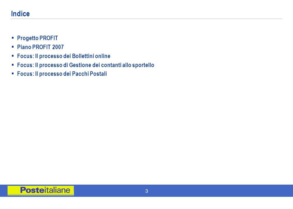 3 Progetto PROFIT Piano PROFIT 2007 Focus: Il processo dei Bollettini online Focus: Il processo di Gestione dei contanti allo sportello Focus: Il proc