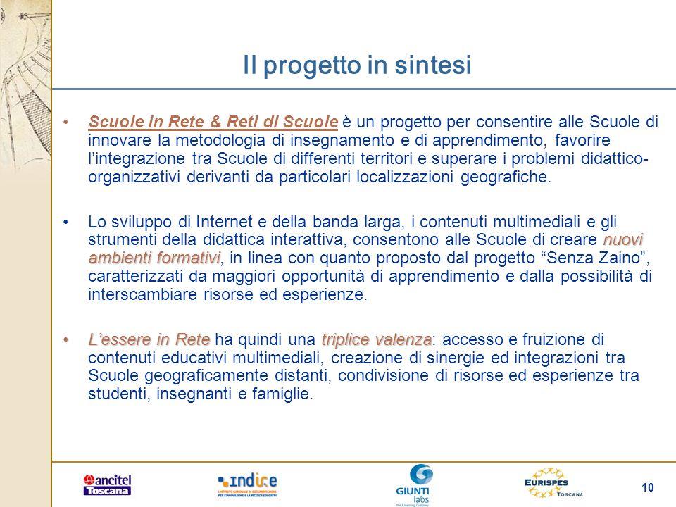 10 Il progetto in sintesi Scuole in Rete & Reti di Scuole è un progetto per consentire alle Scuole di innovare la metodologia di insegnamento e di app