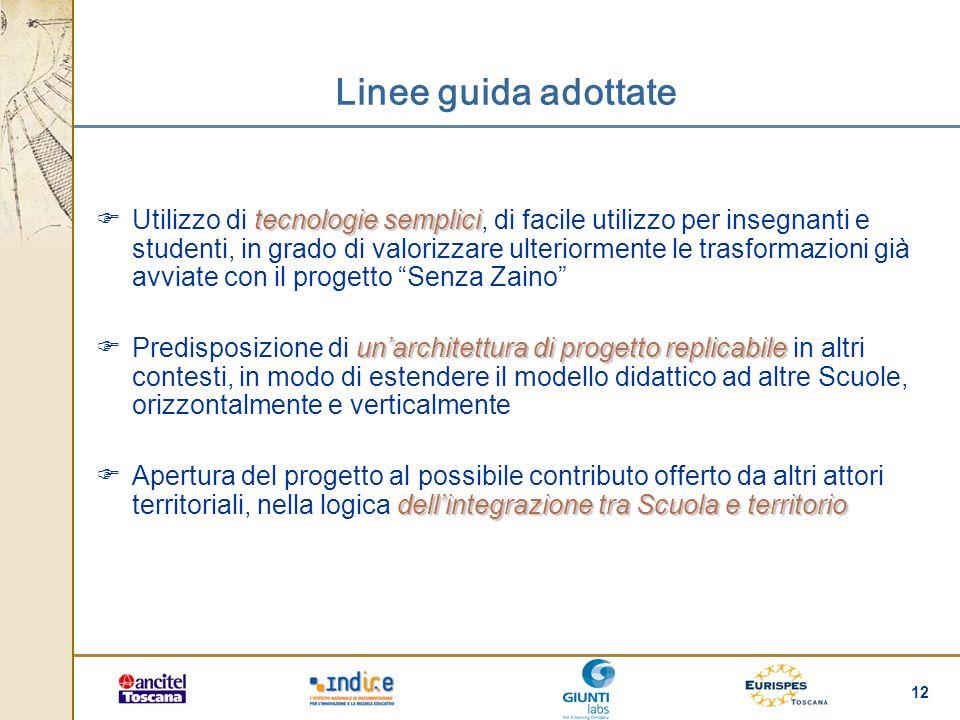 12 Linee guida adottate tecnologie semplici Utilizzo di tecnologie semplici, di facile utilizzo per insegnanti e studenti, in grado di valorizzare ult