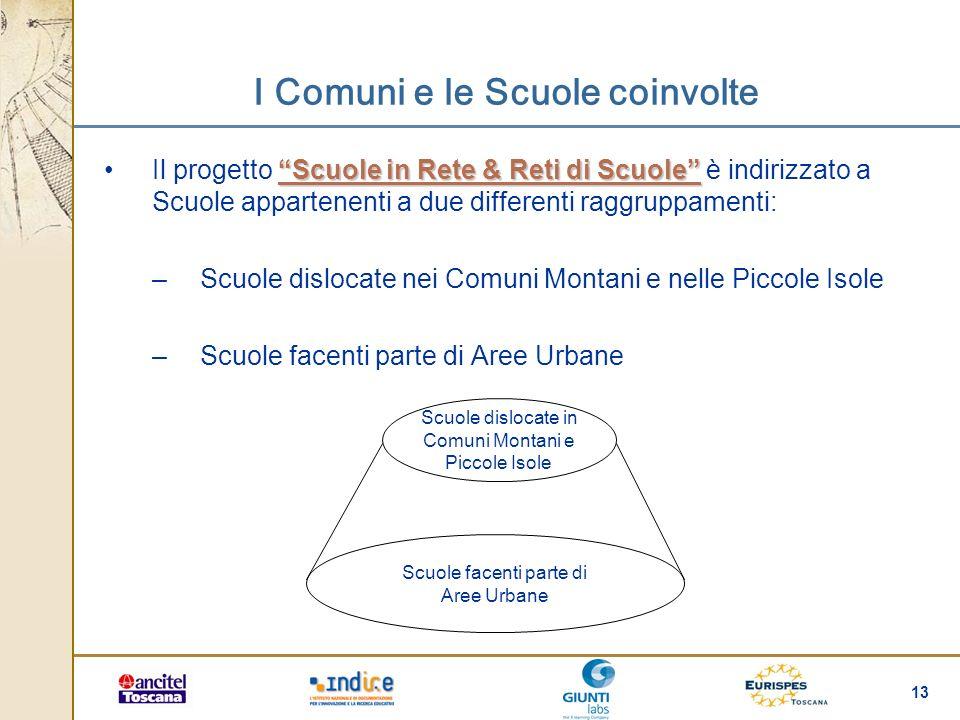 13 I Comuni e le Scuole coinvolte Scuole in Rete & Reti di ScuoleIl progetto Scuole in Rete & Reti di Scuole è indirizzato a Scuole appartenenti a due