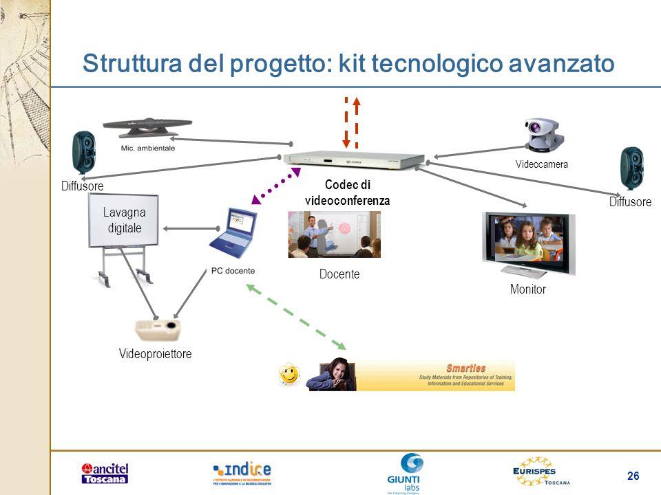 26 Struttura del progetto: kit tecnologico avanzato Videoproiettore Lavagna digitale Videocamera Monitor Docente Diffusore Codec di videoconferenza