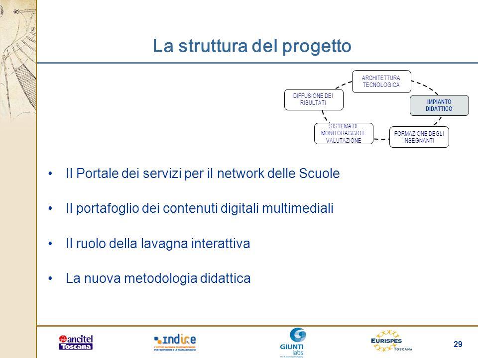 29 La struttura del progetto Il Portale dei servizi per il network delle Scuole Il portafoglio dei contenuti digitali multimediali Il ruolo della lava